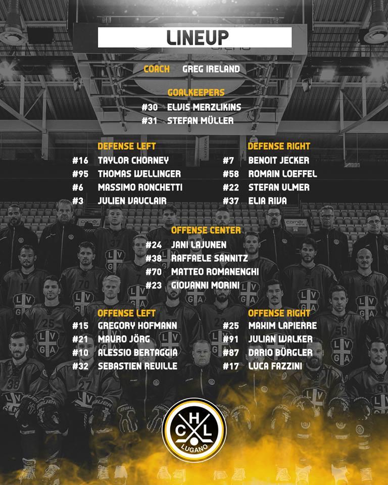 Lineup SC Bern vs HC Lugano 25.09