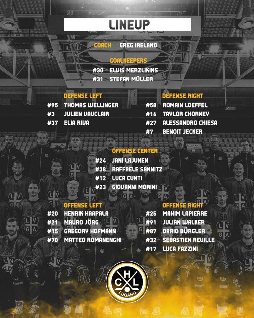 Lineup HC Lugano SC Rapperswil_13.10.18