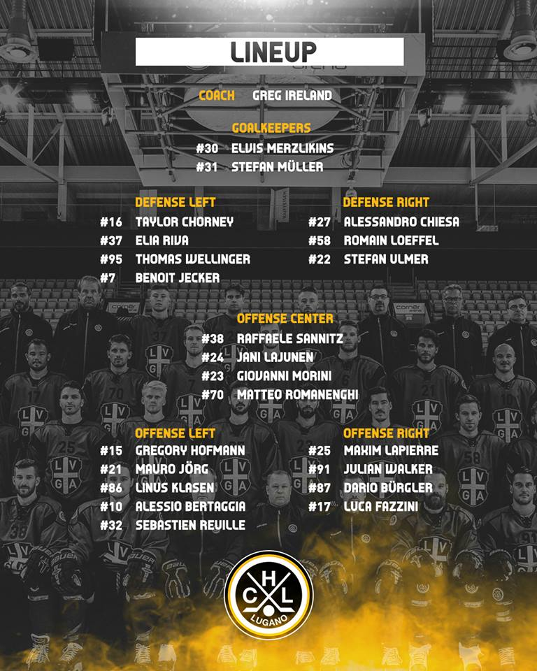 Lineup SC Rapperswil Jona Lakers vs HC Lugano_24.11.2018
