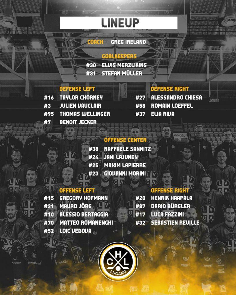 Lineup HC Davos vs HC Lugano_020.1.2019