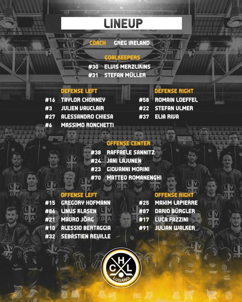 Lineup HC Lugano vs ZSC Lions_11.01.2019
