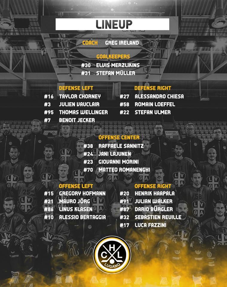 Lineup Frolunda HC vs HC Lugano_20.11.2018
